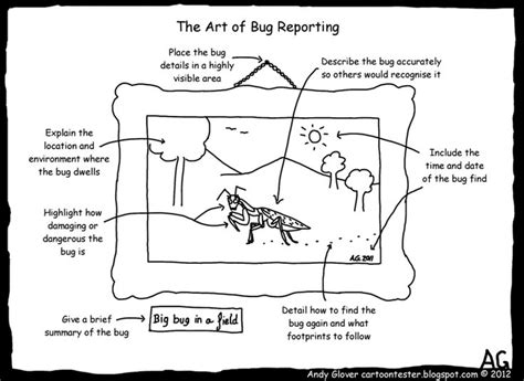 Report Bug Developers by 96 Best Images About Software Development On Martin Fowler Technical Debt And