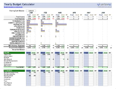 Free Budget Calculator For Excel Yearly Budget Template