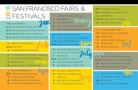 new year 2016 uk events san francisco real estate