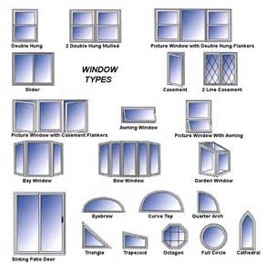 Styles Of Windows by Window Types And Sizes A Guide Wonder Window Cleaning