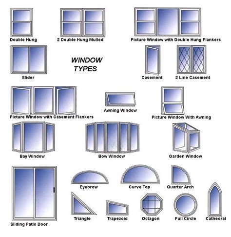 styles of windows window types and sizes a guide wonder window cleaning