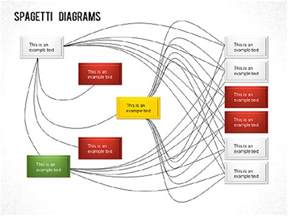 Free Spaghetti Diagram Template by Spaghetti Chart For Powerpoint Presentations Now