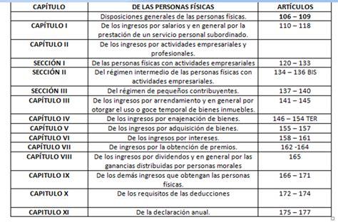 calculo anual de isr de sueldos 2015 ejemplo de calculo anual de isr sueldos y finiquito tabla