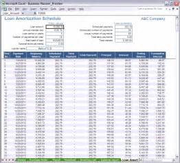 Amortization Schedule Spreadsheet Template by Loan Schedule Spreadsheet