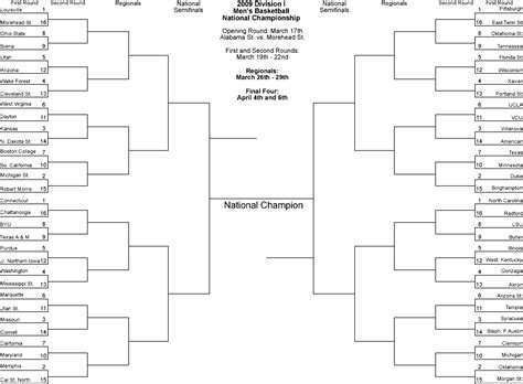 free printable volleyball tournament brackets mens basketball bracket basketball scores