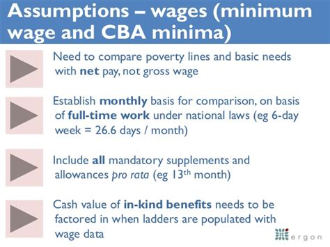 minimum wage overview wage ladders introduction and overview