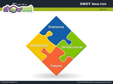matrix  jigsaw puzzle pieces  powerpoint