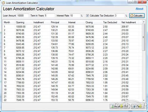 free loan amortization calculator loan