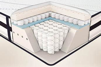 hybrid beds hybrid mattress the tater patch