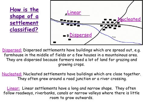 settlement pattern definition geography settlement characteristics