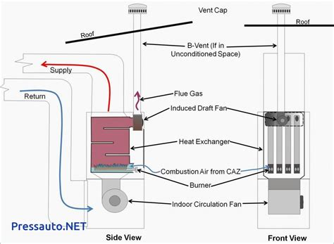 thermostat wiring diagram choice image wiring