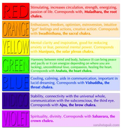 colors and feelings chart sarah stupak 187 archive what the heck is a nightmare
