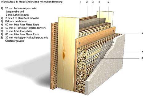 fertighauswand aufbau insulation of exterior walls