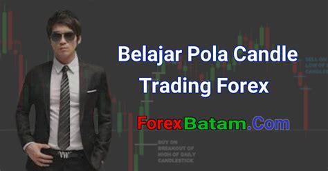 tutorial bermain trading forex video belajar forex pemula 171 top 3 binaire opties apps