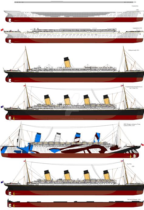 rms titanic profile by crystal eclair on deviantart the life of rms olympic by crystal eclair on deviantart