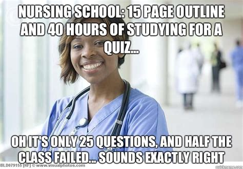 nursing school 15 page outline and 40 hours of studying