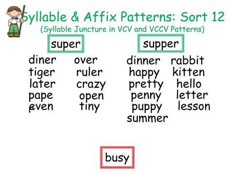 vcv pattern rule free worksheets 187 syllable pattern vccv worksheets free