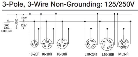 wire 240 volt outlets plugs 120 outlet wiring diagram