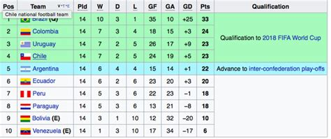 bolivia premier league table chile premier league table brokeasshome com