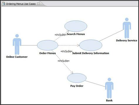 building online how architects use extranets for online define application architectures with rational software
