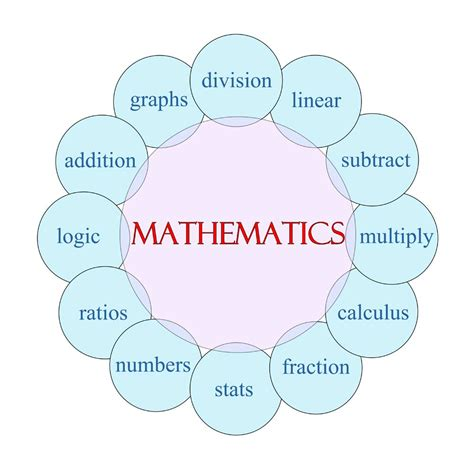 maths in everyday life essay