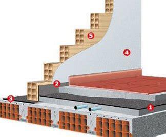 isolamento pavimento isolare pareti e pavimenti