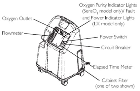 oxygen concentrator diagram invacare irc10lx 10 liter oxygen concentrator irc10lxo2