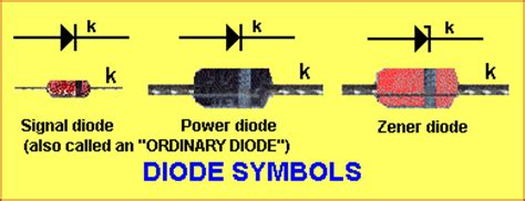 how to identify zener diode anode and cathode page65