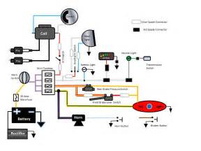 shovelhead ignition wiring diagram get free image about wiring diagram