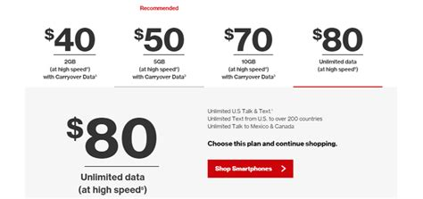 50 lovely pics of verizon wireless internet plans for home verizon prepaid launches 80 unlimited plan prepaid