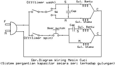 mazkoer smexza gambar diagram kelistrikan mesin cuci