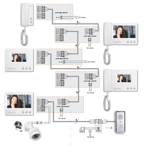 bticino intercom wiring diagram pacific intercom system