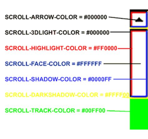 css tutorial scrollbar tutorial css barra de rolagem