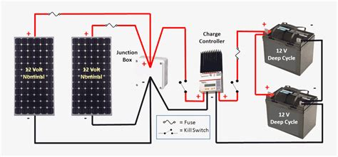 marine solar panel wiring diagram wiring diagram manual