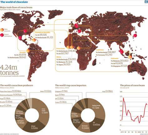 Mpas Chocolatos Map Of The Day Where The World S Chocolate Comes From
