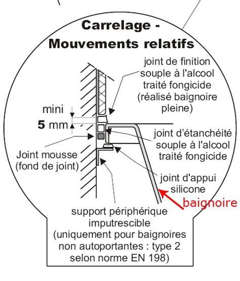 Mettre Du Silicone Autour De La Baignoire by Joint P 233 Riph 233 Rique De Baignoire En Image 7 Messages