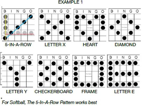 bingo pattern exles instructions bingo 4 sports