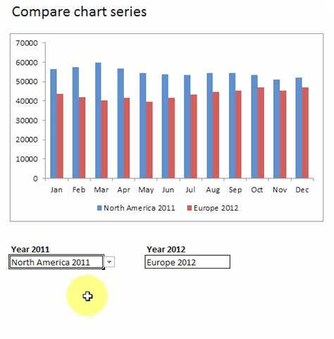 How Can I Compare Data In Two Excel Spreadsheets by Use Drop Lists To Compare Data Series In An Excel