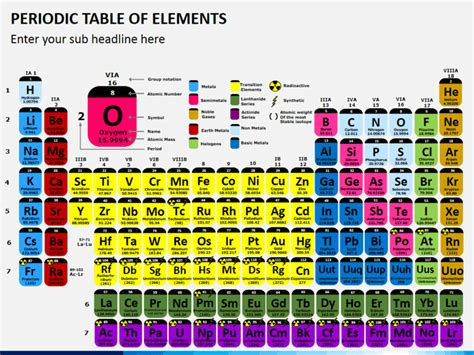 periodic table of elements powerpoint template sketchbubble