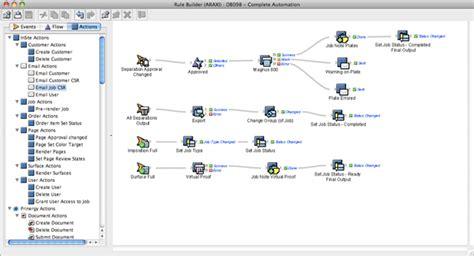 prinergy workflow flujo de trabajo prinergy web