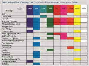 hospital code color meanings color codes and colors on