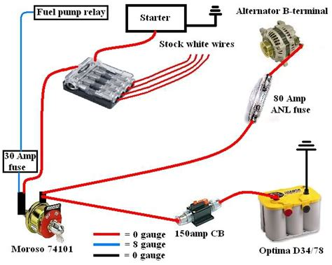 battery relocation wiring diagram 33 wiring diagram