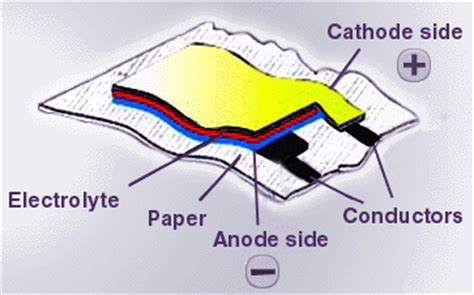 Paper Battery In The Works by Printable Batteries How Power Paper Will Work