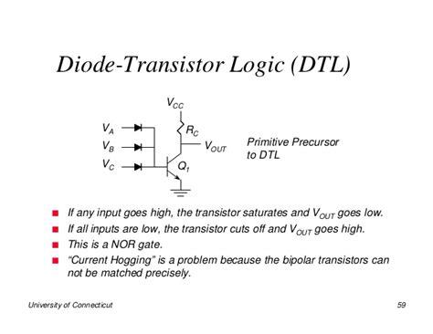 bipolar transistor logic families bipolar transistor logic 28 images bipolar transistor logic 28 images bipolar transistor