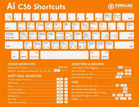 adobe illustrator cs6 no es compatible con el idioma gr 225 fico con los atajos de teclado para illustrator cs6