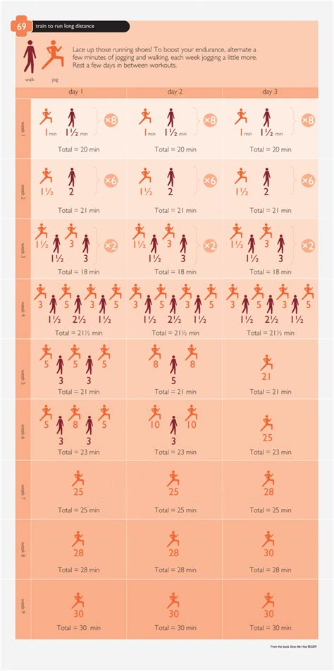 5k to couch couch to 5k health fitness pinterest