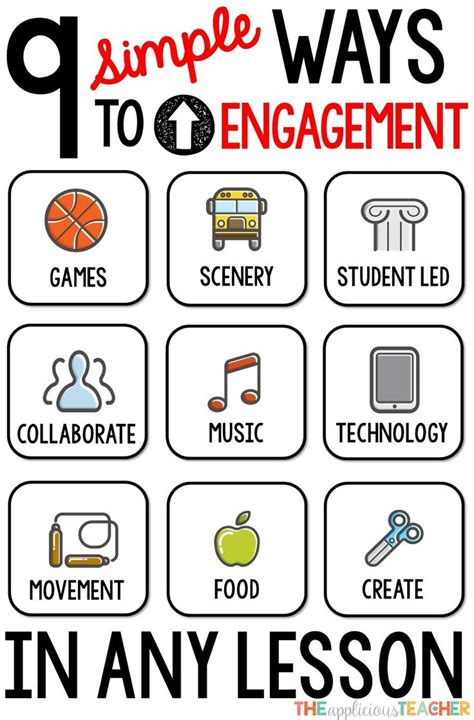 does classroom layout affect student engagement 6066 best active engagement teaching resources images on