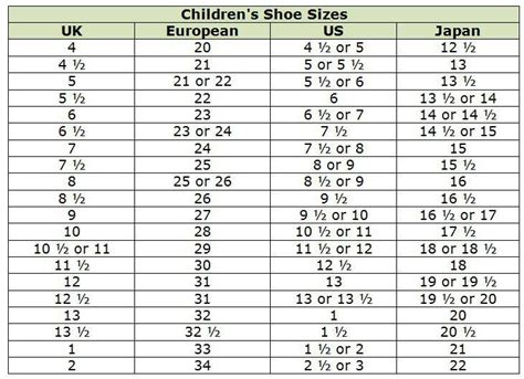 shoe conversion 8 best clothing and shoe conversion charts images on