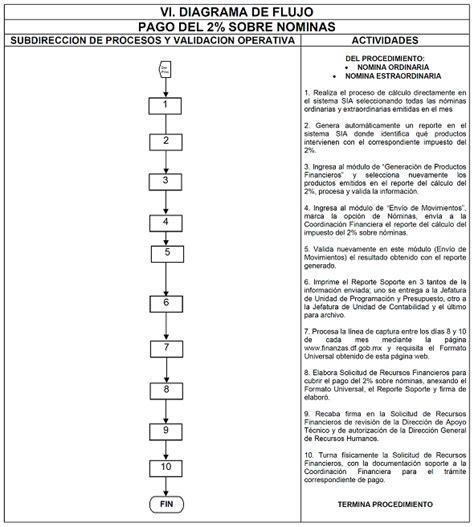 www finanzas df gob mx formato universal dof diario oficial de la federaci 243 n