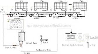 solar panel micro inverter wiring diagram solar get free image about wiring diagram